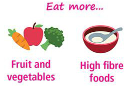 Eat more… Fruit and vegetables. High fibre foods.